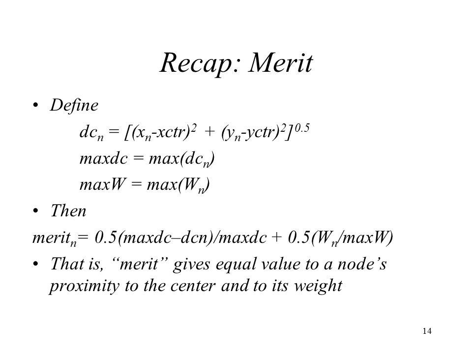 14 Recap: Merit Define dc n = [(x n -xctr) 2 + (y n -yctr) 2 ] 0.5 maxdc = max(dc n ) maxW = max(W n ) Then merit n = 0.5(maxdc–dcn)/maxdc + 0.5(W n /