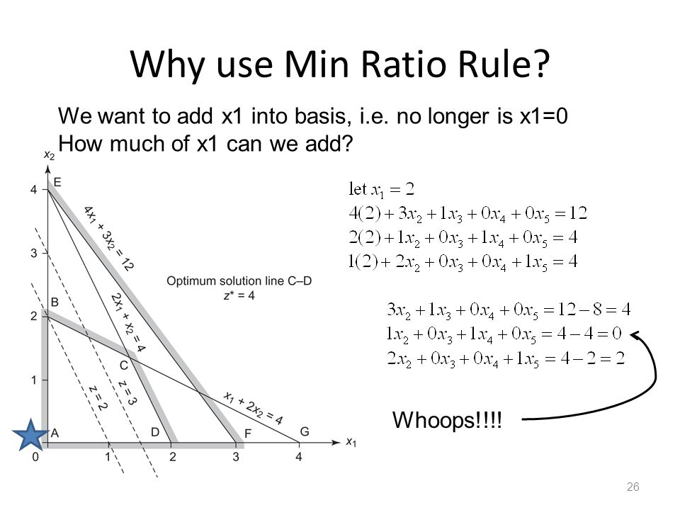 Why use Min Ratio Rule. 26 We want to add x1 into basis, i.e.