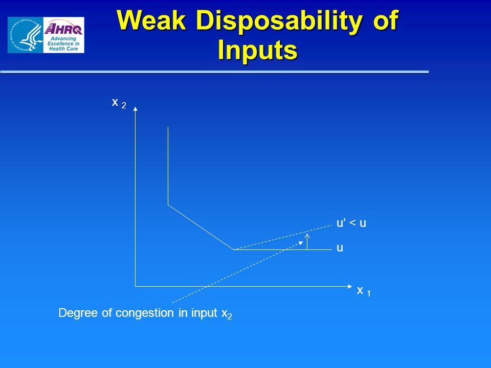 Weak Disposability of Inputs x 2 x 1 u u' < u Degree of congestion in input x 2