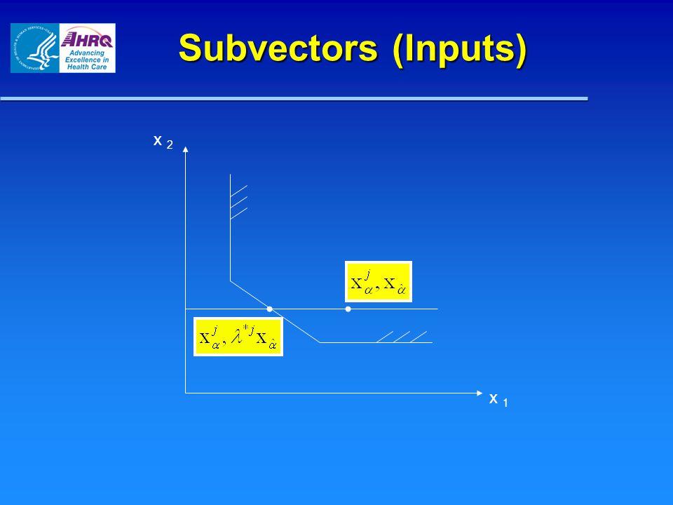 Subvectors (Inputs) x 2 x 1