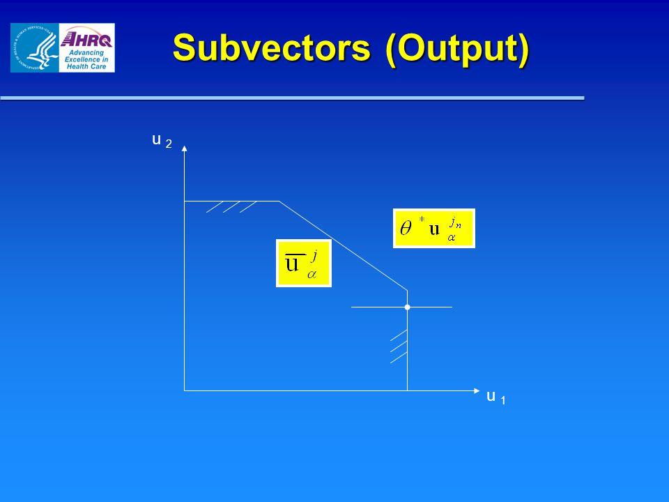 Subvectors (Output) u 2 u 1