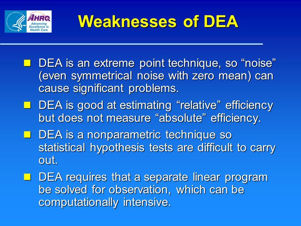 x 2 x 1 L(u) DEA illustrated