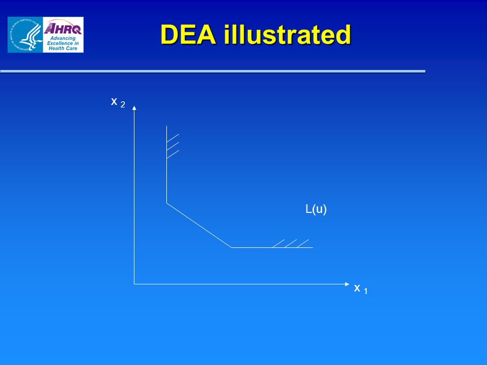 u 2 u 1 P(u) DEA illustrated