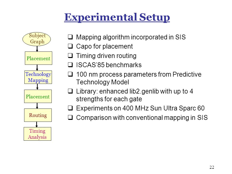 22 Experimental Setup  Mapping algorithm incorporated in SIS  Capo for placement  Timing driven routing  ISCAS'85 benchmarks  100 nm process parameters from Predictive Technology Model  Library: enhanced lib2.genlib with up to 4 strengths for each gate  Experiments on 400 MHz Sun Ultra Sparc 60  Comparison with conventional mapping in SIS Subject Graph Placement Routing Timing Analysis Technology Mapping
