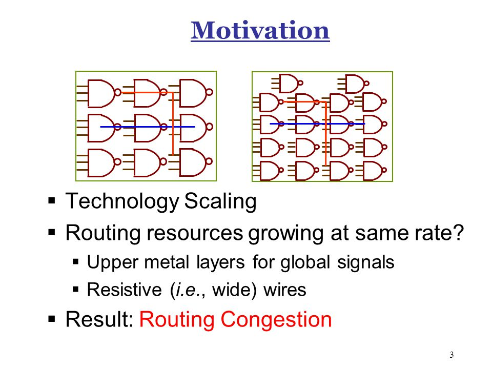 3 Motivation  Technology Scaling  Routing resources growing at same rate.