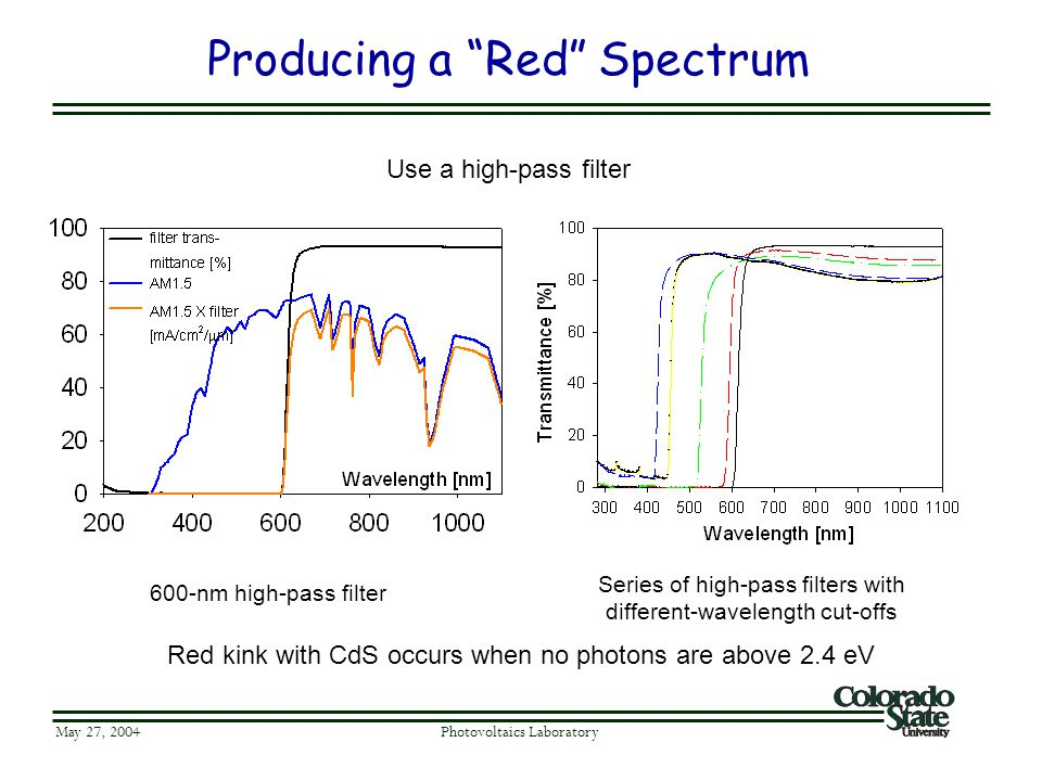 "Producing a ""Red"" Spectrum May 27, 2004 Photovoltaics Laboratory 600-nm high-pass filter Series of high-pass filters with different-wavelength cut-off"