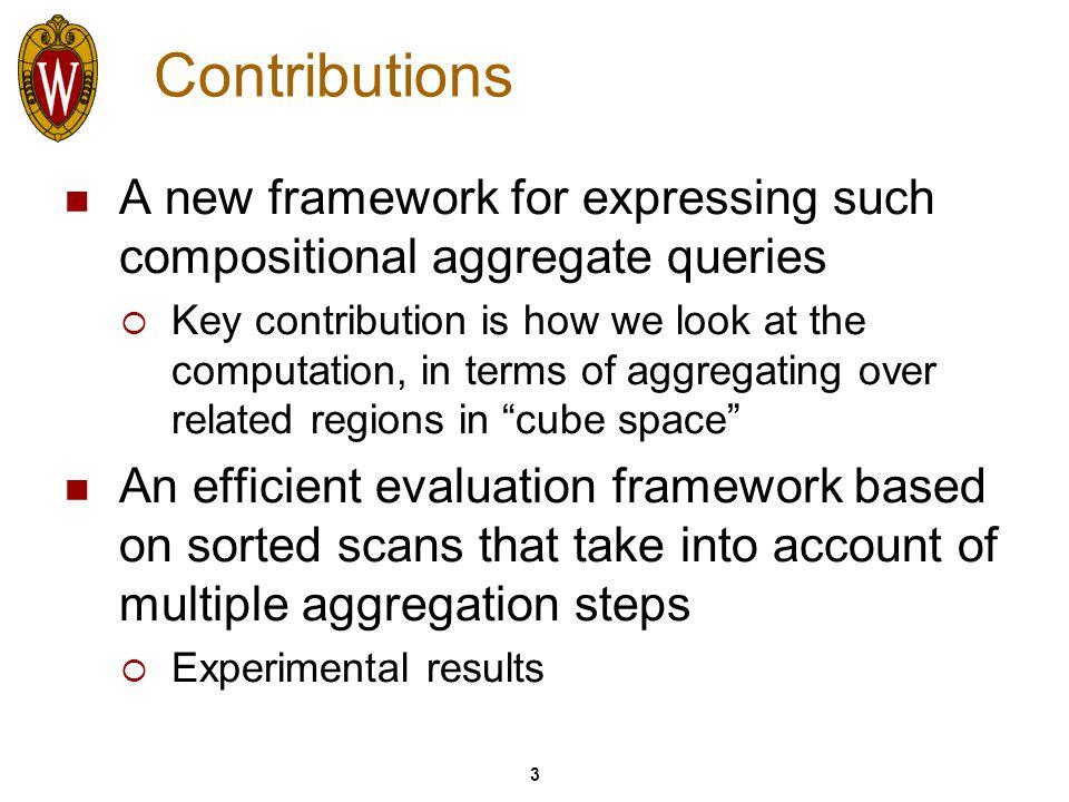 24 Optimization How to find a good sort order.