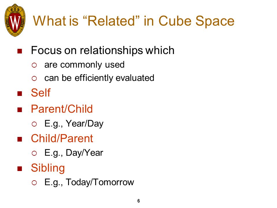 6 What is Related in Cube Space Focus on relationships which  are commonly used  can be efficiently evaluated Self Parent/Child  E.g., Year/Day Child/Parent  E.g., Day/Year Sibling  E.g., Today/Tomorrow