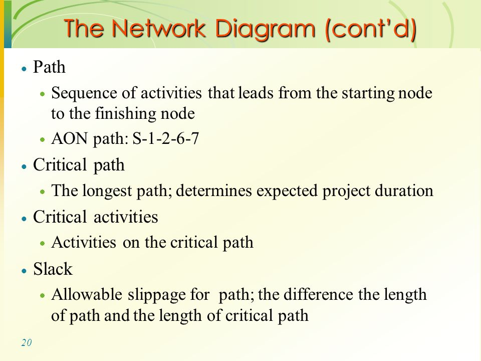 20 The Network Diagram (cont'd)  Path  Sequence of activities that leads from the starting node to the finishing node  AON path: S-1-2-6-7  Critical path  The longest path; determines expected project duration  Critical activities  Activities on the critical path  Slack  Allowable slippage for path; the difference the length of path and the length of critical path