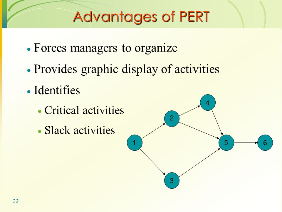 22 Advantages of PERT  Forces managers to organize  Provides graphic display of activities  Identifies  Critical activities  Slack activities 1 2 3 4 56