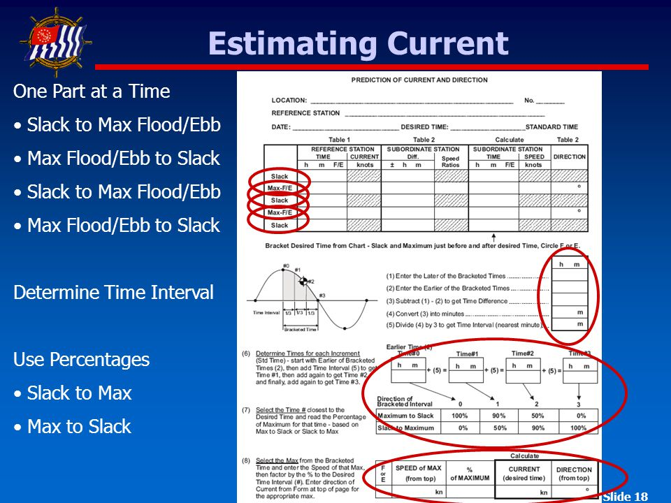 Slide 18 Estimating Current One Part at a Time Slack to Max Flood/Ebb Max Flood/Ebb to Slack Slack to Max Flood/Ebb Max Flood/Ebb to Slack Determine Time Interval Use Percentages Slack to Max Max to Slack