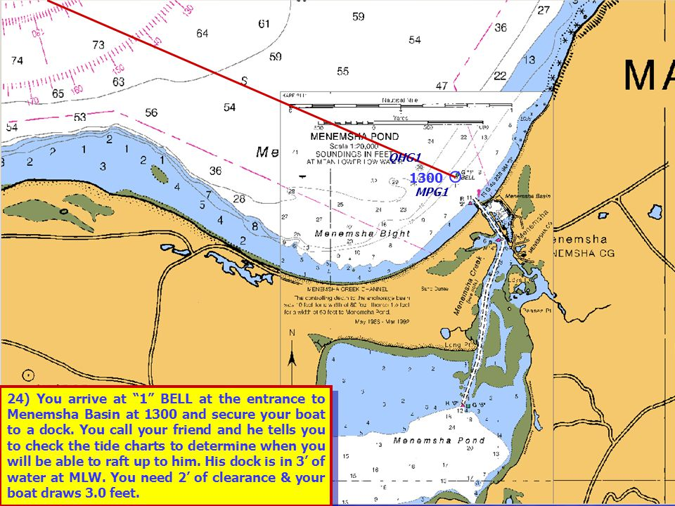 3 24) You arrive at 1 BELL at the entrance to Menemsha Basin at 1300 and secure your boat to a dock.