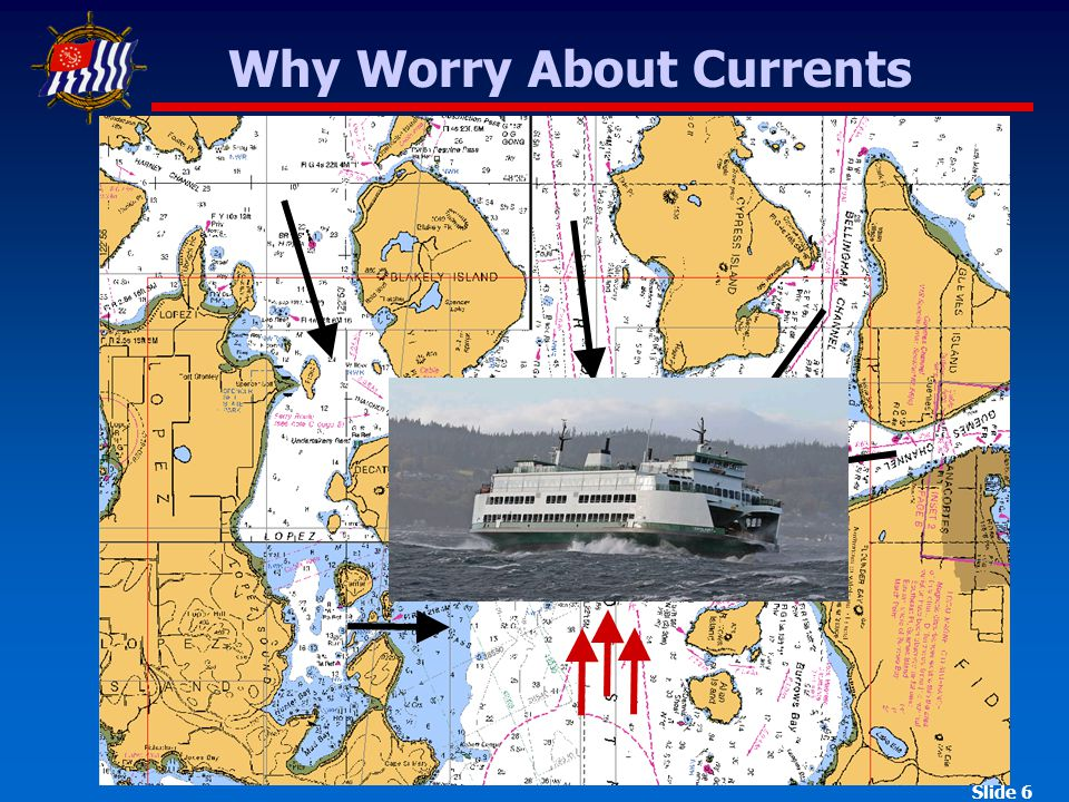 Slide 6 Why Worry About Currents