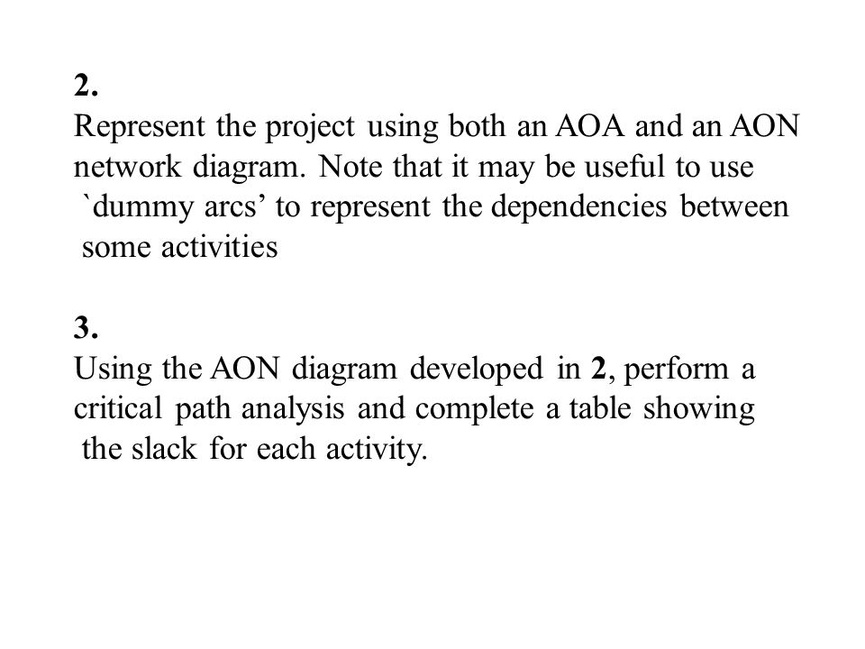 2.Represent the project using both an AOA and an AON network diagram.