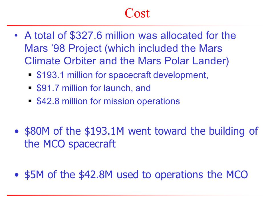 Cost A total of $327.6 million was allocated for the Mars '98 Project (which included the Mars Climate Orbiter and the Mars Polar Lander)  $193.1 million for spacecraft development,  $91.7 million for launch, and  $42.8 million for mission operations $80M of the $193.1M went toward the building of the MCO spacecraft $5M of the $42.8M used to operations the MCO