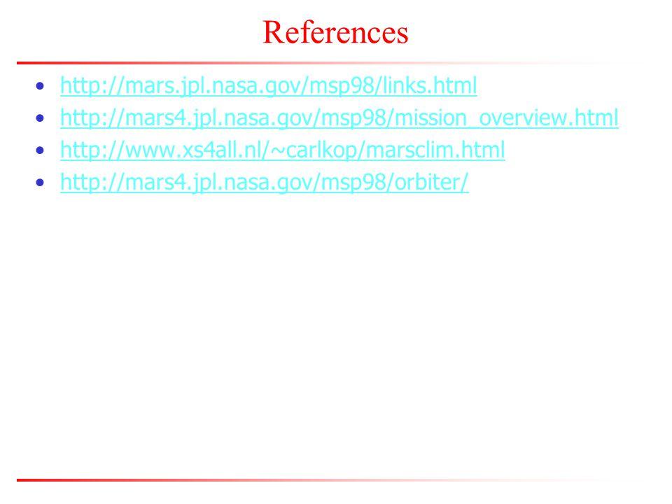 References http://mars.jpl.nasa.gov/msp98/links.html http://mars4.jpl.nasa.gov/msp98/mission_overview.html http://www.xs4all.nl/~carlkop/marsclim.html http://mars4.jpl.nasa.gov/msp98/orbiter/