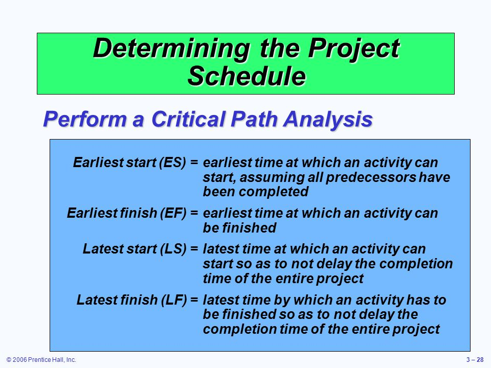 © 2006 Prentice Hall, Inc.3 – 28 Determining the Project Schedule Perform a Critical Path Analysis Table 3.2 ActivityDescriptionTime (weeks) ABuild internal components2 BModify roof and floor3 CConstruct collection stack2 DPour concrete and install frame4 EBuild high-temperature burner4 FInstall pollution control system 3 GInstall air pollution device5 HInspect and test2 Total Time (weeks)25 Earliest start (ES) =earliest time at which an activity can start, assuming all predecessors have been completed Earliest finish (EF) =earliest time at which an activity can be finished Latest start (LS) =latest time at which an activity can start so as to not delay the completion time of the entire project Latest finish (LF) =latest time by which an activity has to be finished so as to not delay the completion time of the entire project