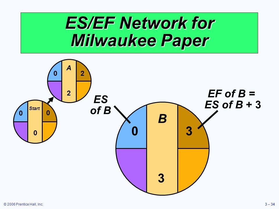© 2006 Prentice Hall, Inc.3 – 34 B3B3 ES/EF Network for Milwaukee Paper Start 0 0 0 A2A2 20 3 EF of B = ES of B + 3 0 ES of B