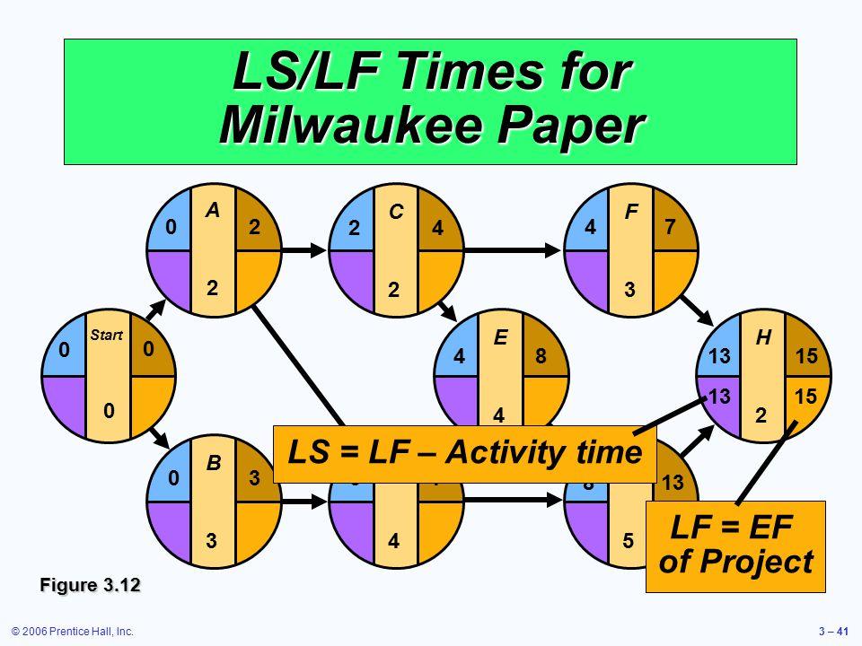 © 2006 Prentice Hall, Inc.3 – 41 LS/LF Times for Milwaukee Paper E4E4 F3F3 G5G5 H2H2 481315 4 813 7 D4D4 37 C2C2 24 B3B3 03 Start 0 0 0 A2A2 20 Figure