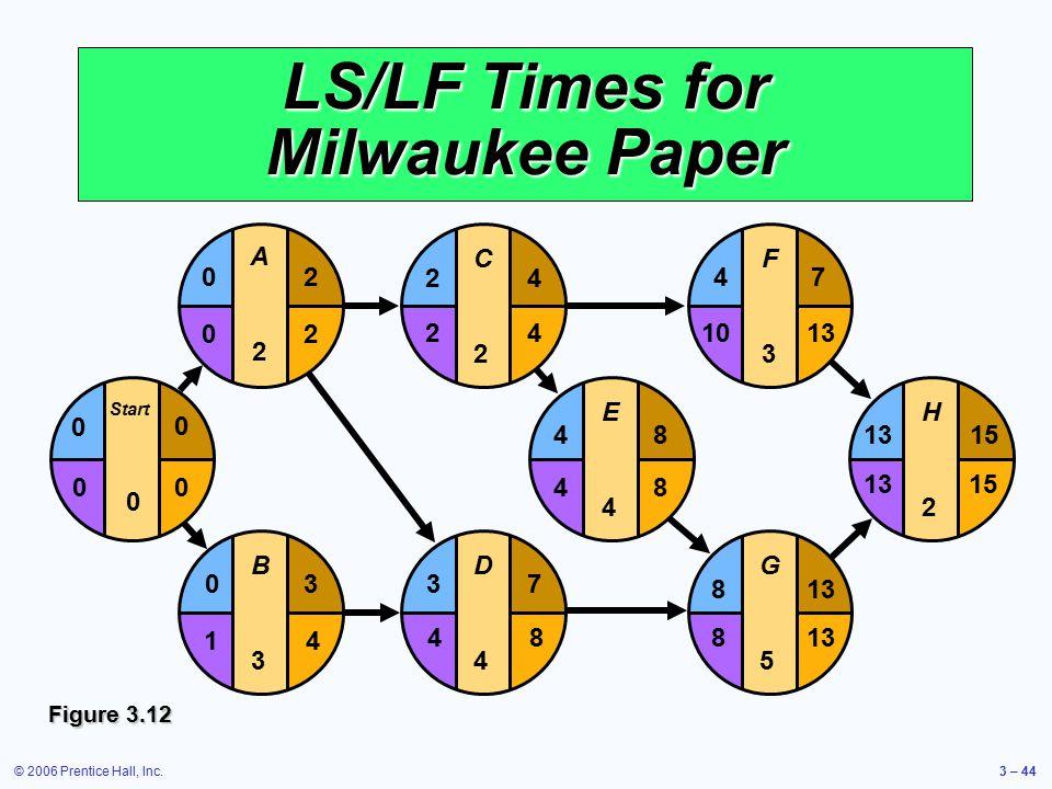 © 2006 Prentice Hall, Inc.3 – 44 LS/LF Times for Milwaukee Paper E4E4 F3F3 G5G5 H2H2 481315 4 813 7 15 1013 8 48 D4D4 37 C2C2 24 B3B3 03 Start 0 0 0 A