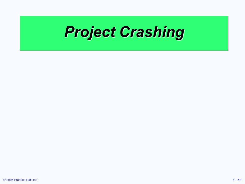 © 2006 Prentice Hall, Inc.3 – 50 Project Crashing