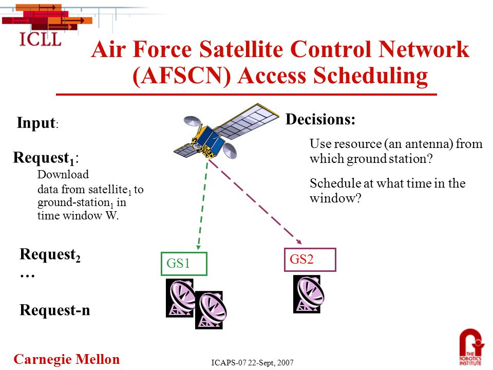 Carnegie Mellon ICAPS-07 22-Sept, 2007 Air Force Satellite Control Network (AFSCN) Access Scheduling GS1 GS2 Request 1 : Download data from satellite 1 to ground-station 1 in time window W.