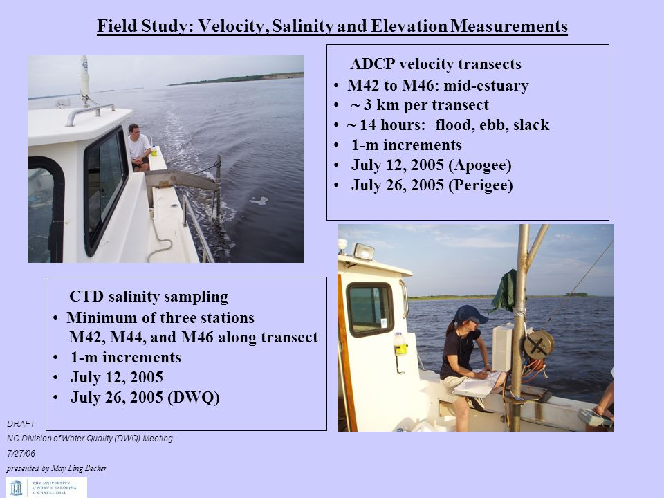 Field Study: Velocity, Salinity and Elevation Measurements CTD salinity sampling Minimum of three stations M42, M44, and M46 along transect 1-m increments July 12, 2005 July 26, 2005 (DWQ) ADCP velocity transects M42 to M46: mid-estuary ~ 3 km per transect ~ 14 hours: flood, ebb, slack 1-m increments July 12, 2005 (Apogee) July 26, 2005 (Perigee) DRAFT NC Division of Water Quality (DWQ) Meeting 7/27/06 presented by May Ling Becker