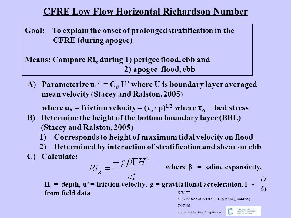CFRE Low Flow Horizontal Richardson Number Goal: To explain the onset of prolonged stratification in the CFRE (during apogee) Means: Compare Ri x during 1) perigee flood, ebb and 2) apogee flood, ebb where β = saline expansivity, A)Parameterize u * 2 = C d U 2 where U is boundary layer averaged mean velocity (Stacey and Ralston, 2005) H = depth, u*= friction velocity, g = gravitational acceleration, Γ ~ from field data where u * = friction velocity = (τ o / ρ) 1/2 where τ o = bed stress B) Determine the height of the bottom boundary layer (BBL) (Stacey and Ralston, 2005) 1)Corresponds to height of maximum tidal velocity on flood 2)Determined by interaction of stratification and shear on ebb C) Calculate: DRAFT NC Division of Water Quality (DWQ) Meeting 7/27/06 presented by May Ling Becker