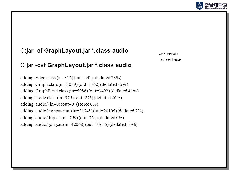 C:jar -cf GraphLayout.jar *.class audio C:jar -cvf GraphLayout.jar *.class audio adding: Edge.class (in=316) (out=241) (deflated 23%) adding: Graph.cl