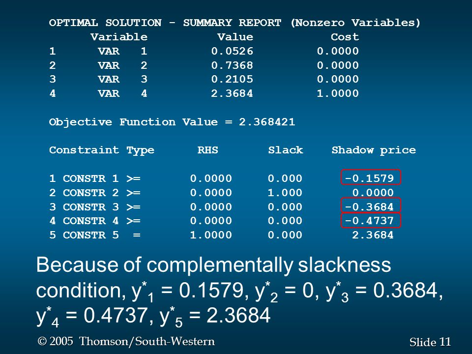 11 Slide © 2005 Thomson/South-Western OPTIMAL SOLUTION - SUMMARY REPORT (Nonzero Variables) Variable Value Cost 1 VAR 1 0.0526 0.0000 2 VAR 2 0.7368 0.0000 3 VAR 3 0.2105 0.0000 4 VAR 4 2.3684 1.0000 Objective Function Value = 2.368421 Constraint Type RHS Slack Shadow price 1 CONSTR 1 >= 0.0000 0.000 -0.1579 2 CONSTR 2 >= 0.0000 1.000 0.0000 3 CONSTR 3 >= 0.0000 0.000 -0.3684 4 CONSTR 4 >= 0.0000 0.000 -0.4737 5 CONSTR 5 = 1.0000 0.000 2.3684 Because of complementally slackness condition, y * 1 = 0.1579, y * 2 = 0, y * 3 = 0.3684, y * 4 = 0.4737, y * 5 = 2.3684