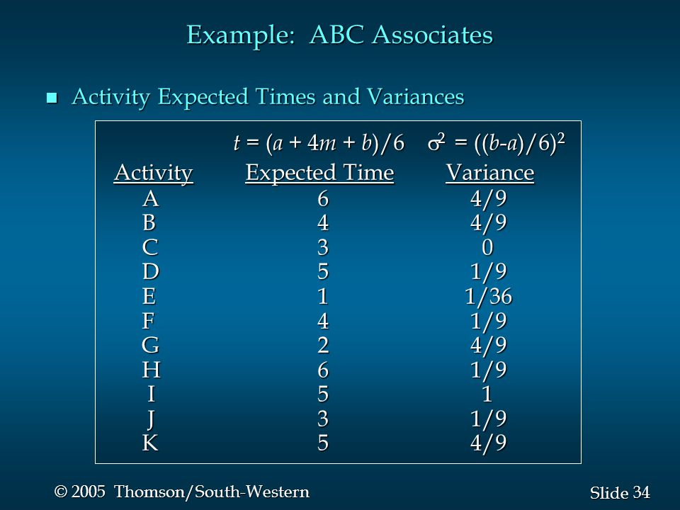 34 Slide © 2005 Thomson/South-Western Example: ABC Associates n Activity Expected Times and Variances t = ( a + 4 m + b )/6  2 = (( b - a )/6) 2 t =