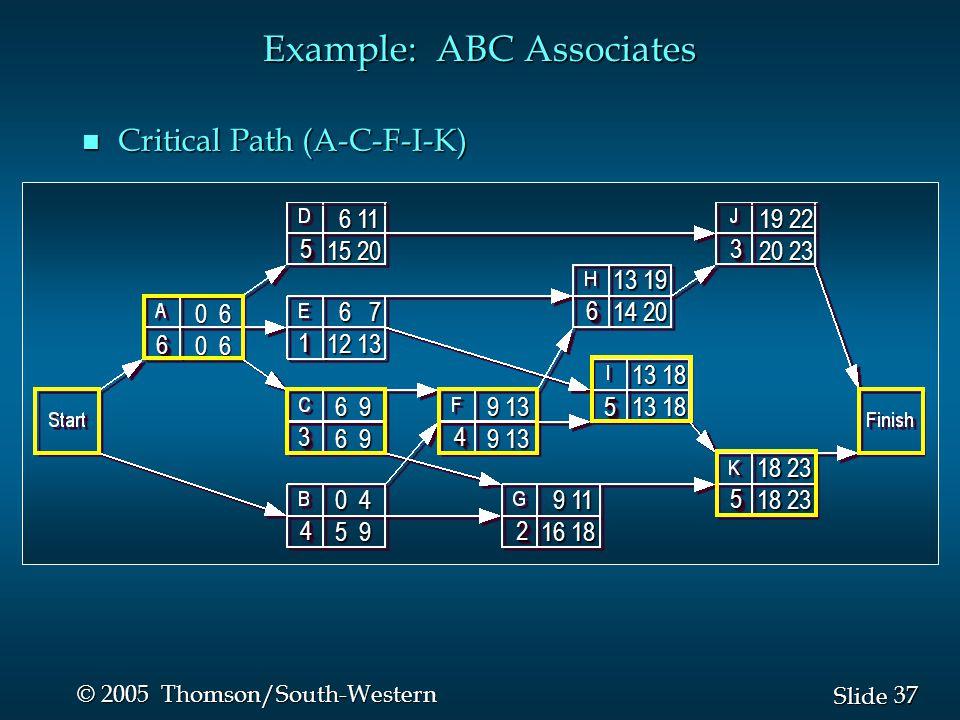 37 Slide © 2005 Thomson/South-Western Example: ABC Associates n Critical Path (A-C-F-I-K) 66 44 33 55 55 22 44 11 66 33 55 0 6 9 13 13 18 9 11 9 11 16 18 13 19 14 20 19 22 20 23 18 23 6 7 6 7 12 13 6 9 0 4 5 9 6 11 6 11 15 20