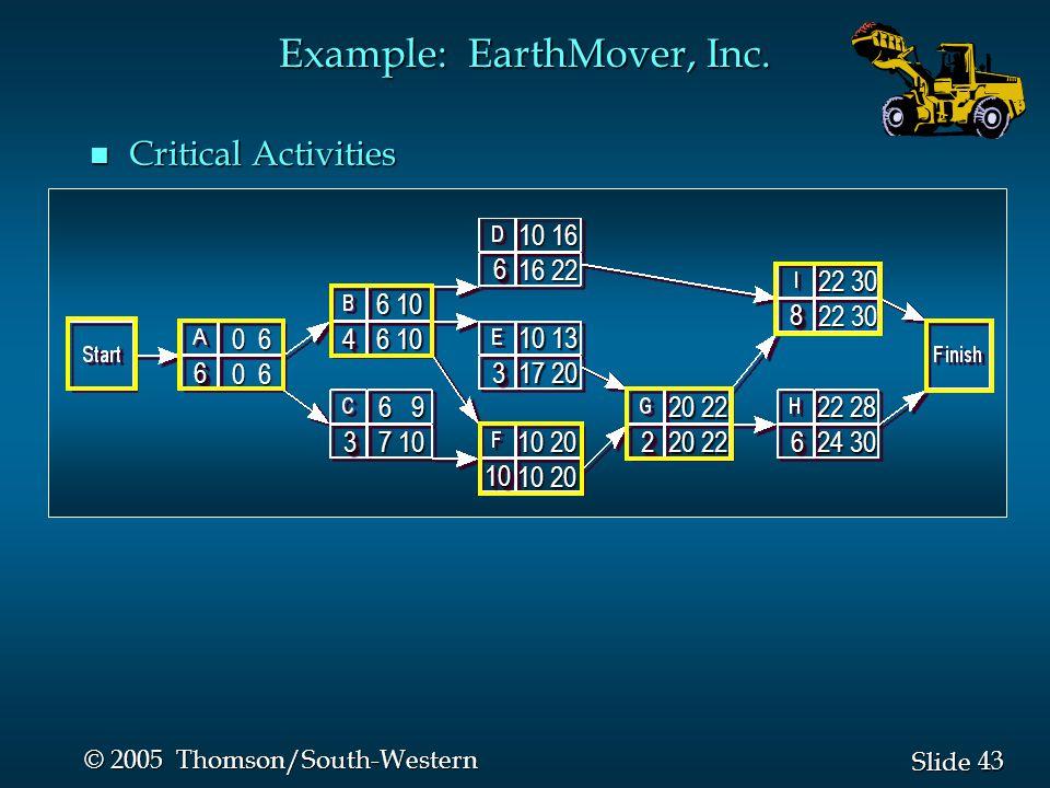 43 Slide © 2005 Thomson/South-Western Example: EarthMover, Inc.