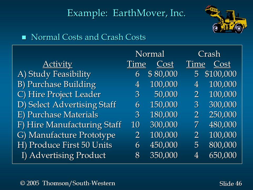46 Slide © 2005 Thomson/South-Western Example: EarthMover, Inc.