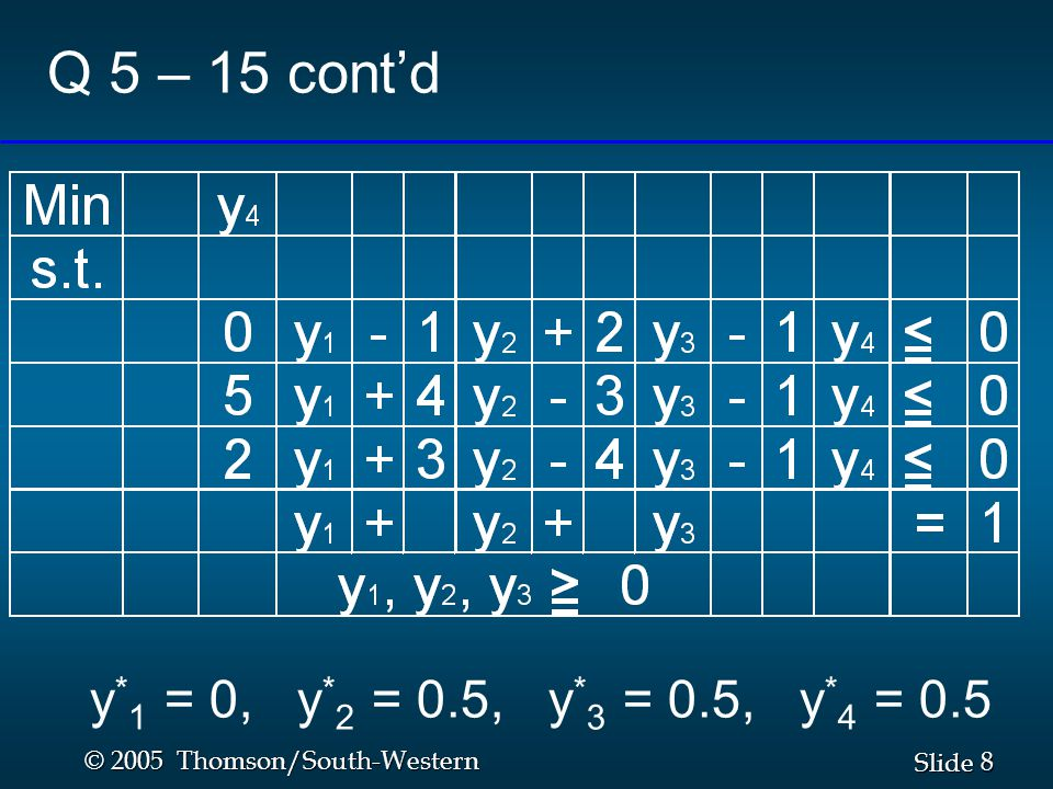 8 8 Slide © 2005 Thomson/South-Western Q 5 – 15 cont'd y * 1 = 0, y * 2 = 0.5, y * 3 = 0.5, y * 4 = 0.5