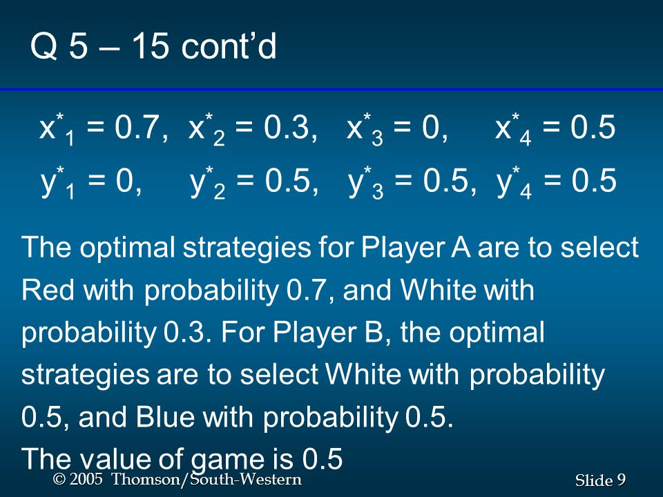 9 9 Slide © 2005 Thomson/South-Western Q 5 – 15 cont'd y * 1 = 0, y * 2 = 0.5, y * 3 = 0.5, y * 4 = 0.5 The optimal strategies for Player A are to select Red with probability 0.7, and White with probability 0.3.