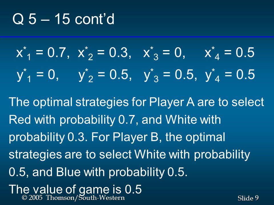 10 Slide © 2005 Thomson/South-Western Additional Question x * 1 = 0.0526, x * 2 = 0.7368 x * 3 = 0.2105, x * 4 = 2.3684