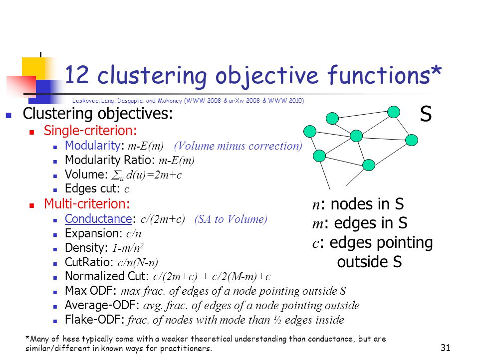 12 clustering objective functions* Clustering objectives: Single-criterion: Modularity: m-E(m) (Volume minus correction) Modularity Ratio: m-E(m) Volume:  u d(u)=2m+c Edges cut: c Multi-criterion: Conductance: c/(2m+c) (SA to Volume) Expansion: c/n Density: 1-m/n 2 CutRatio: c/n(N-n) Normalized Cut: c/(2m+c) + c/2(M-m)+c Max ODF: max frac.