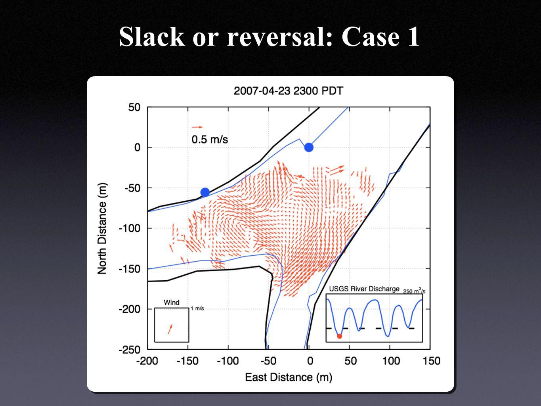 Slack or reversal: Case 1