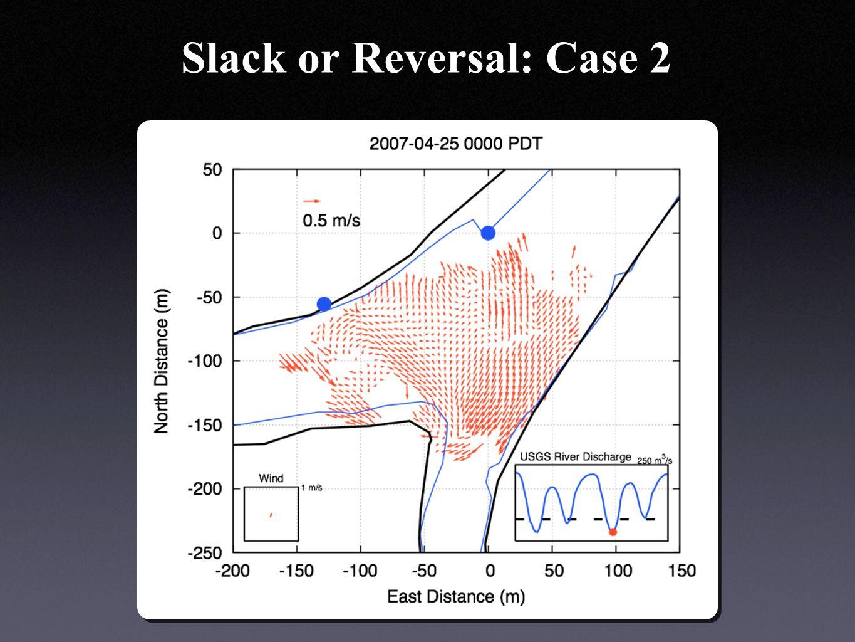 Slack or Reversal: Case 2