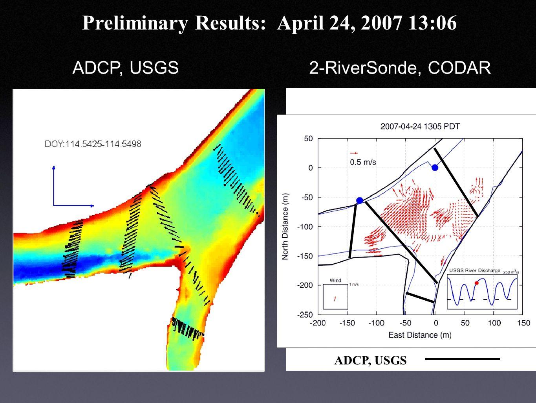 ADCP, USGS2-RiverSonde, CODAR Preliminary Results: April 24, 2007 13:06 ADCP, USGS