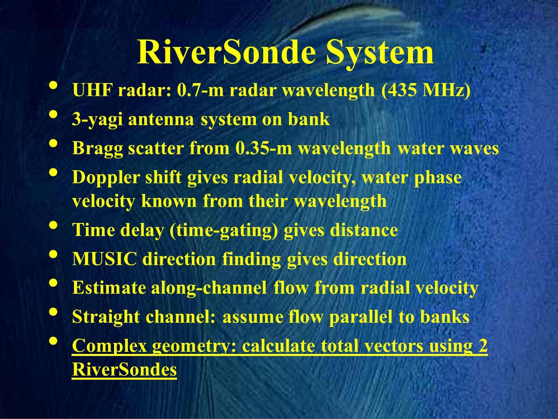 RiverSonde System UHF radar: 0.7-m radar wavelength (435 MHz) 3-yagi antenna system on bank Bragg scatter from 0.35-m wavelength water waves Doppler s