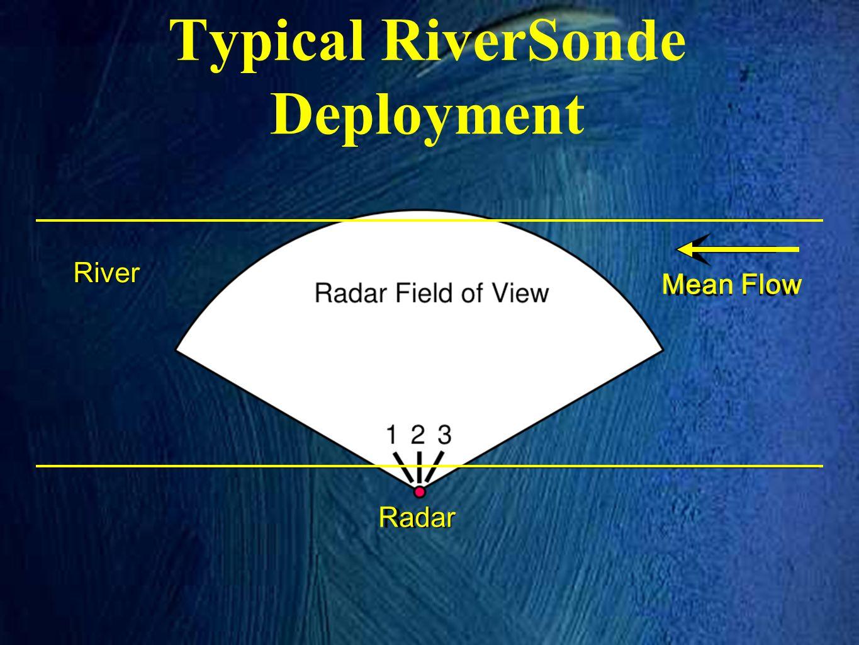 Typical RiverSonde Deployment River Mean Flow Radar