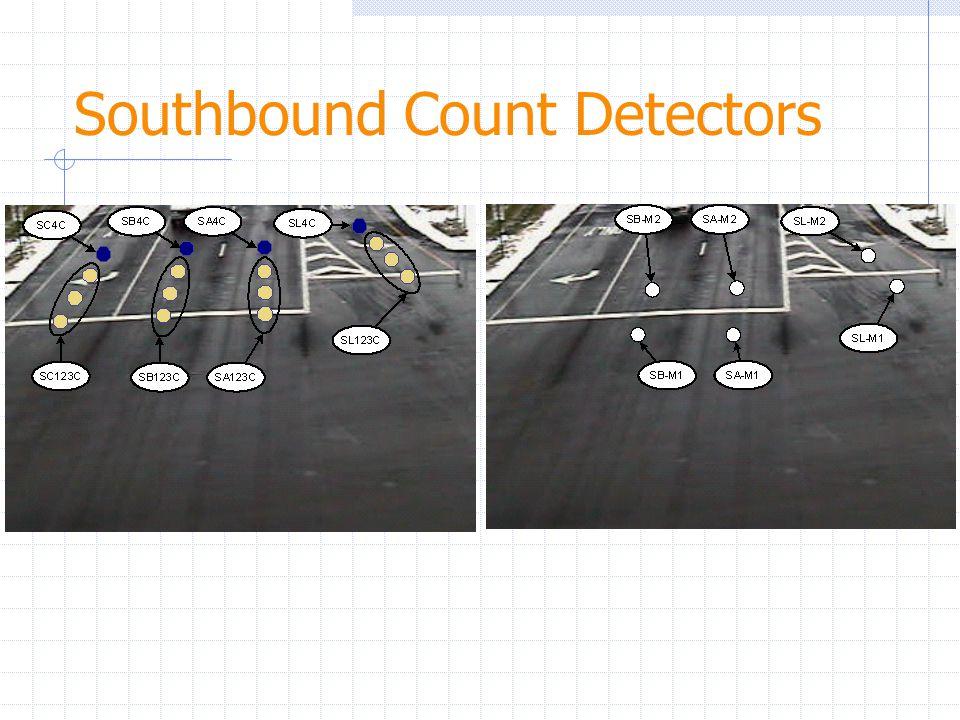 Southbound Count Detectors