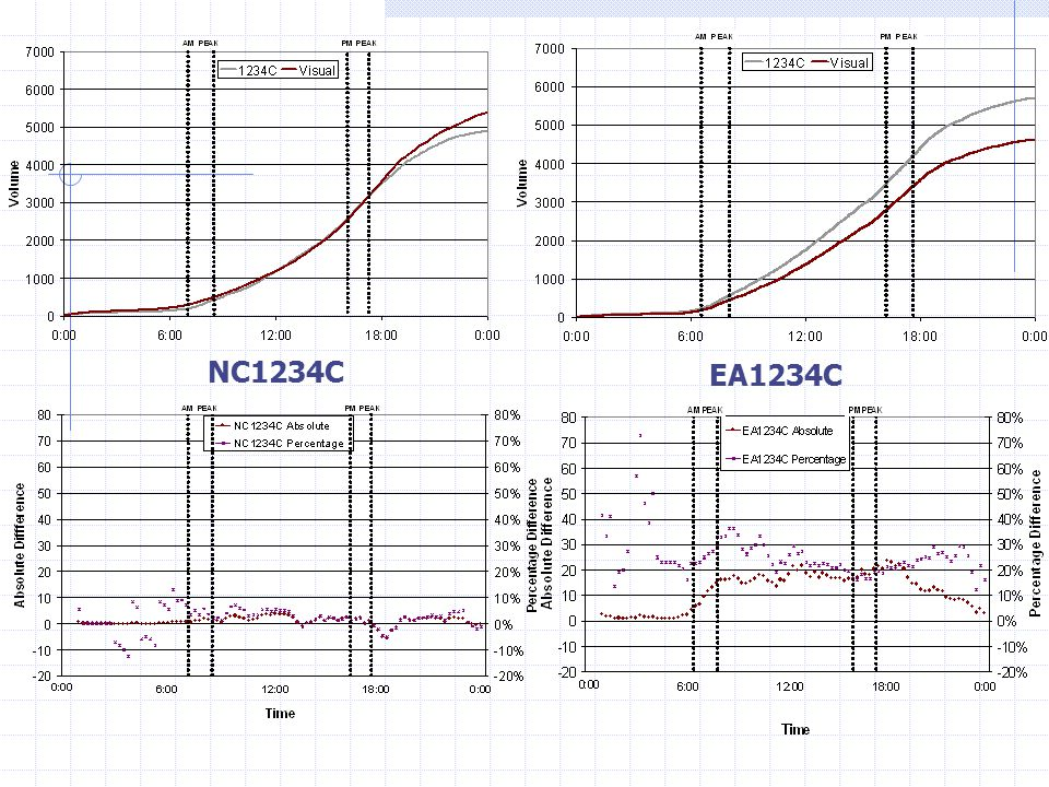NC1234C EA1234C