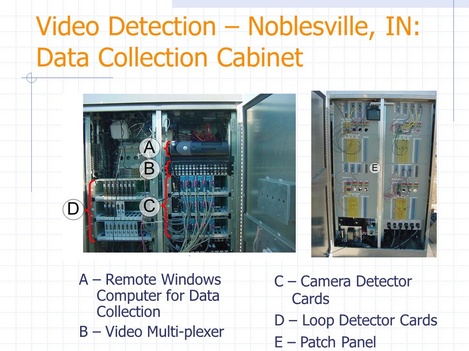 Video Detection – Noblesville, IN: Data Collection Cabinet A – Remote Windows Computer for Data Collection B – Video Multi-plexer C – Camera Detector Cards D – Loop Detector Cards E – Patch Panel