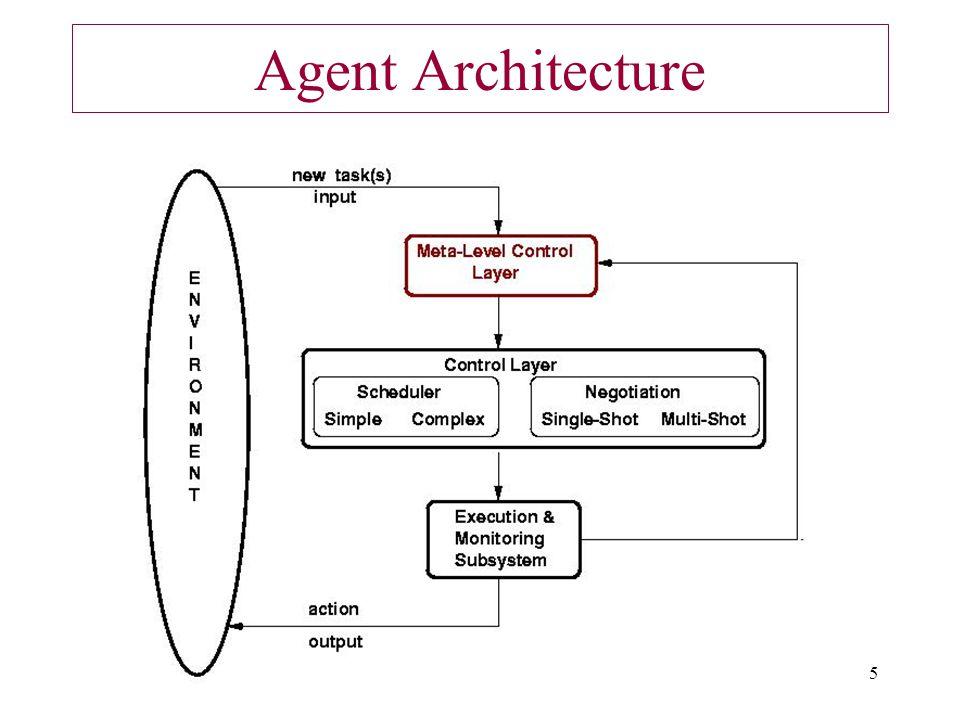 5 Agent Architecture