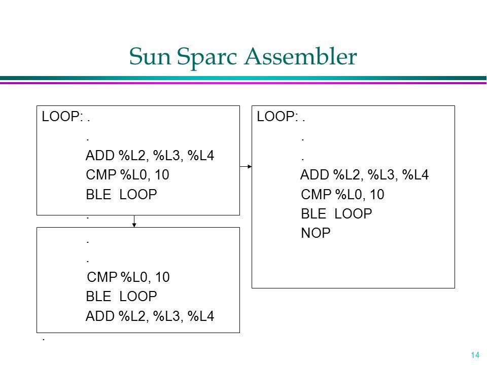 14 Sun Sparc Assembler LOOP:.. ADD %L2, %L3, %L4 CMP %L0, 10 BLE LOOP. CMP %L0, 10 BLE LOOP ADD %L2, %L3, %L4. LOOP:.. ADD %L2, %L3, %L4 CMP %L0, 10 B