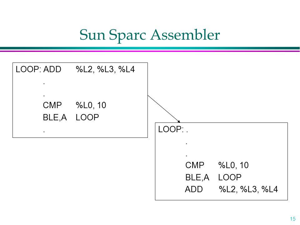15 Sun Sparc Assembler LOOP: ADD %L2, %L3, %L4. CMP %L0, 10 BLE,A LOOP. LOOP:.. CMP %L0, 10 BLE,A LOOP ADD %L2, %L3, %L4