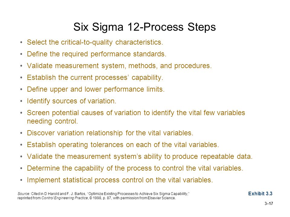 3–17 Six Sigma 12-Process Steps Select the critical-to-quality characteristics.